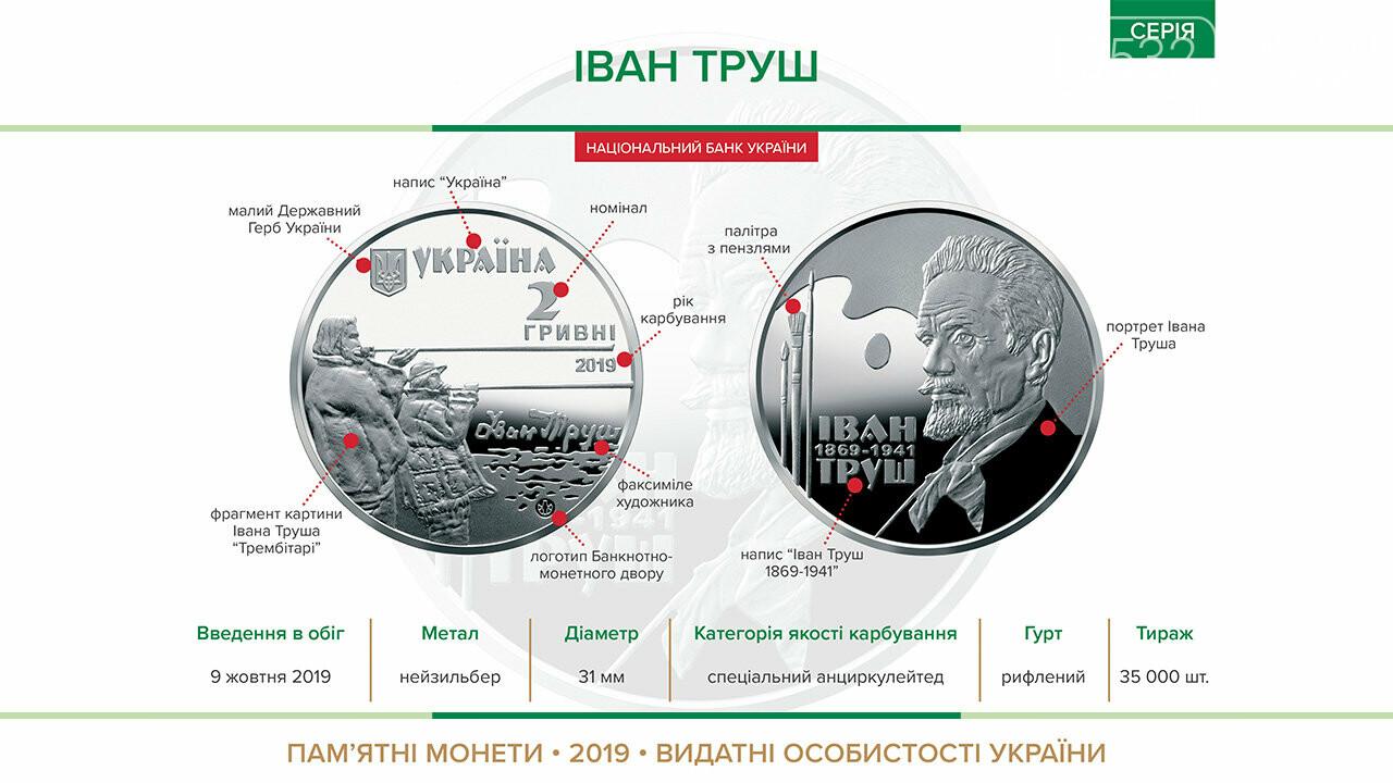 Відсьогодні з'явиться нова пам'ятна монета, фото-1