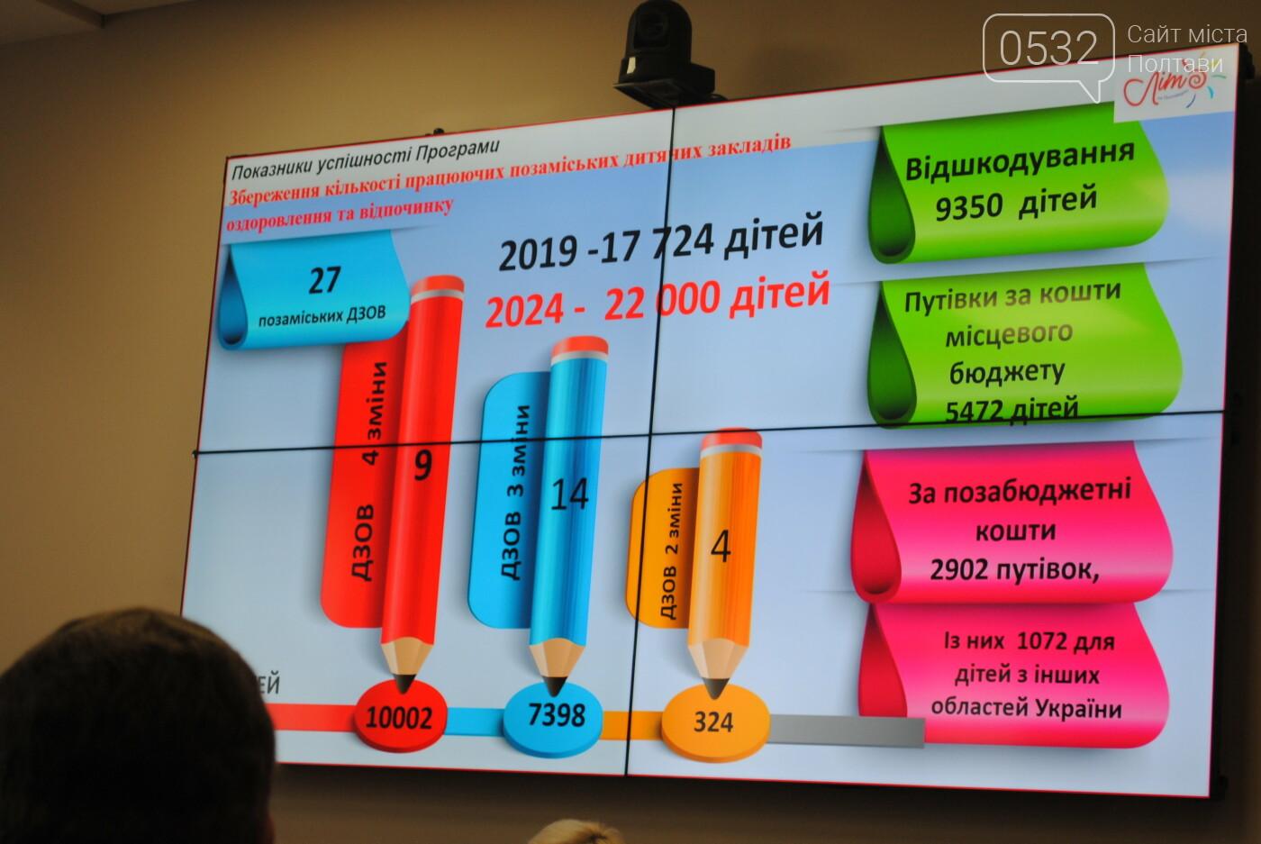 У Полтавській ОДА обговорили проект обласної Програми оздоровлення та відпочинку дітей на 2020-2024 роки, фото-4