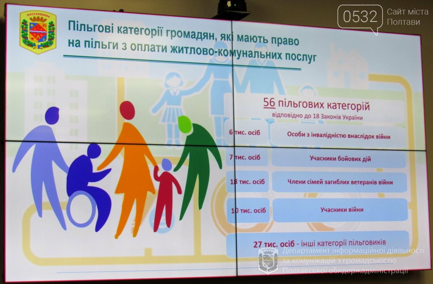 У 2020 році 2,4 мільярда гривень спрямують на субсидії та пільги в Полтавській області, фото-1