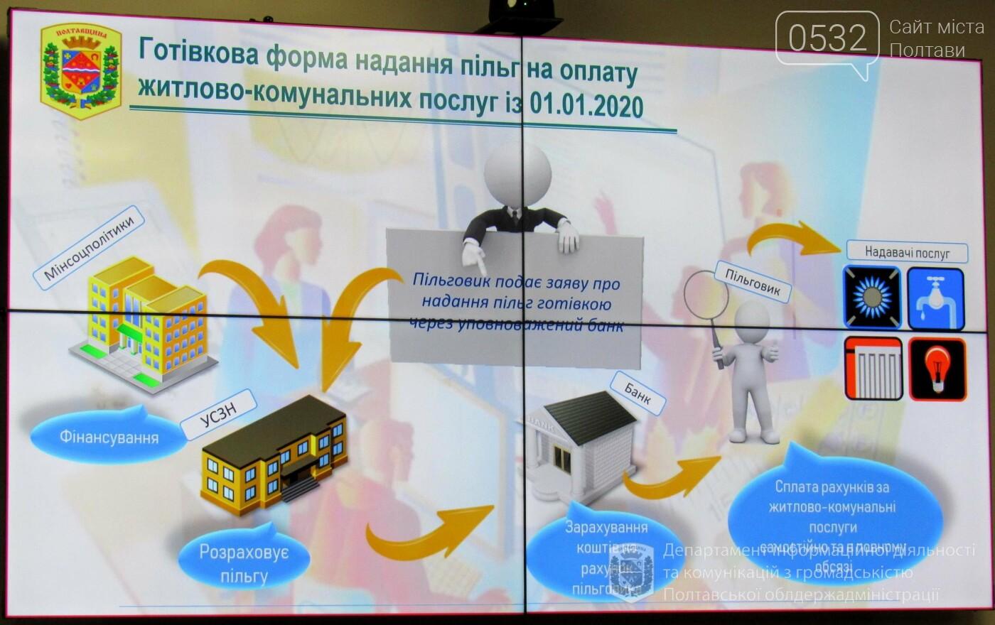У 2020 році 2,4 мільярда гривень спрямують на субсидії та пільги в Полтавській області, фото-3