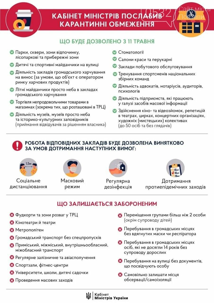 В Україні послабили карантин: що відкривається з 11 травня, фото-2