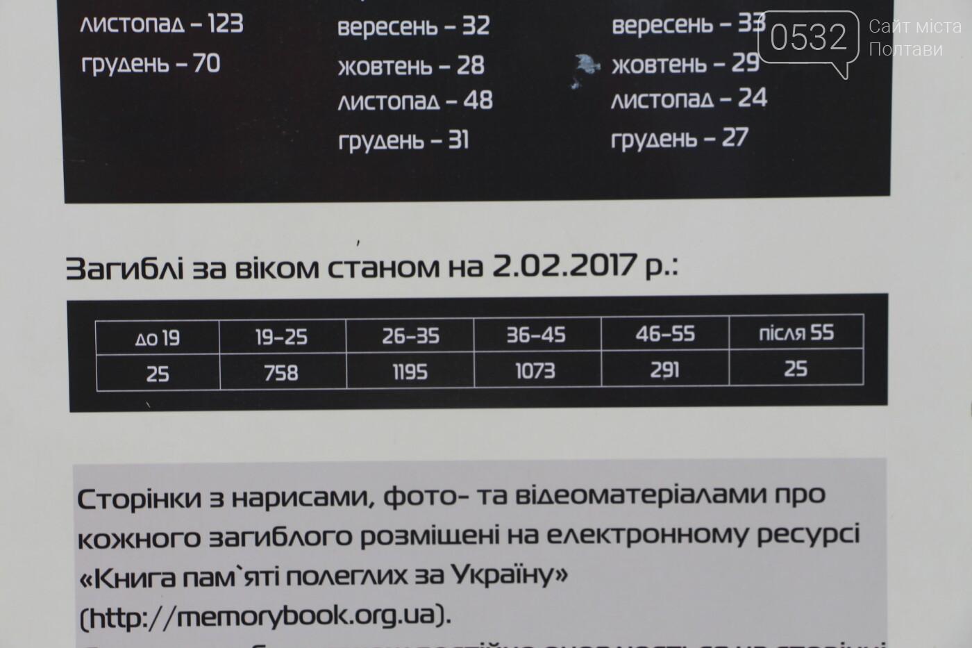 """У Полтаві відкрили """"Стіну пам'яті"""" загиблих за Україну воїнів (ФОТОРЕПОРТАЖ), фото-8"""