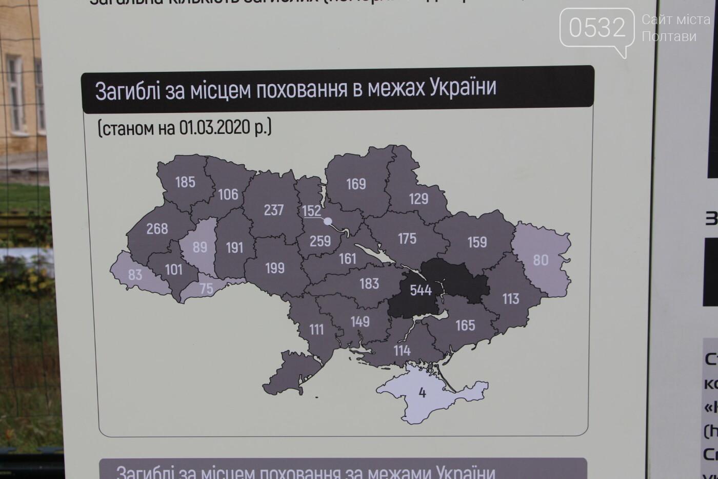 """У Полтаві відкрили """"Стіну пам'яті"""" загиблих за Україну воїнів (ФОТОРЕПОРТАЖ), фото-7"""