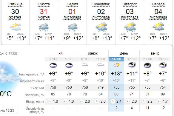 На Україну йде похолодання, фото-1
