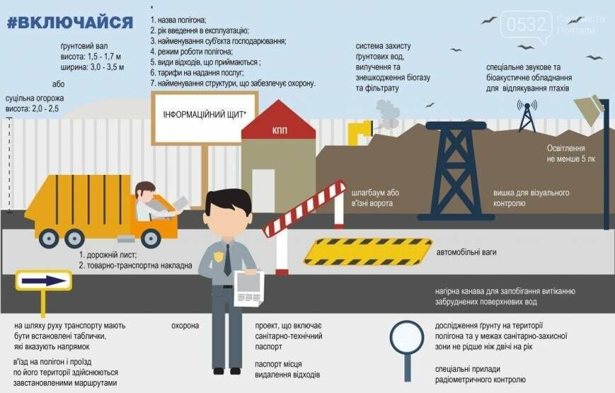 Infografika_VKL_smittya