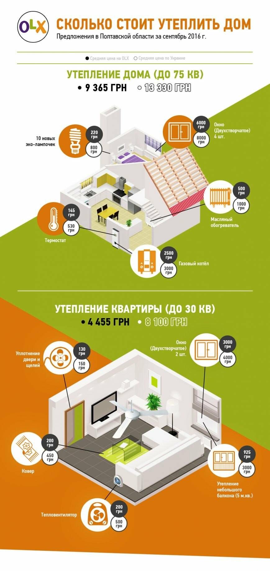 2016-09-26 Hoshva PR OLX Poltava info_ru